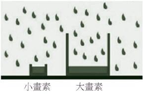 CCD_rain