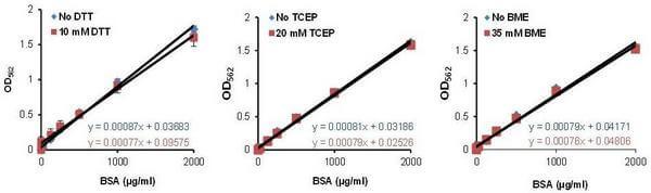 Biovixion_K818_BCA_figure