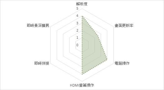 HD-03