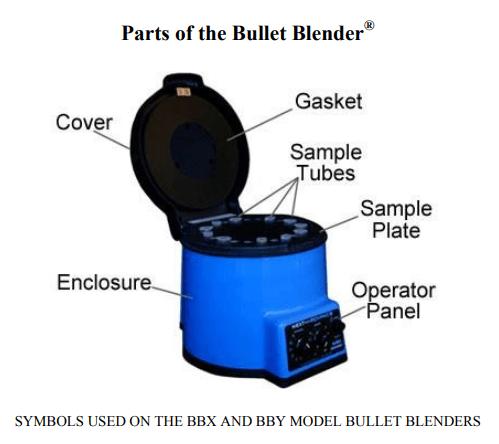 bullet blender